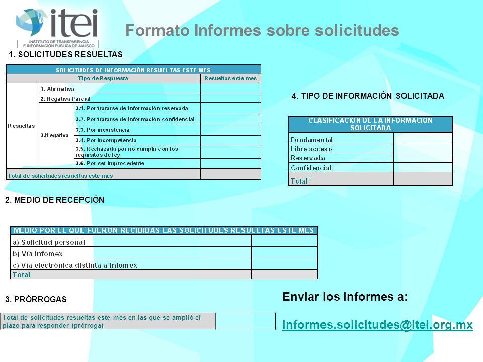 Formato Informes sobre solicitudes 2. MEDIO DE RECEPCIÓN 4.