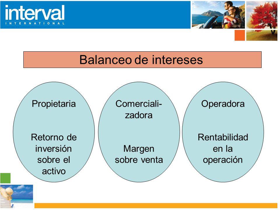 Balanceo de intereses Propietaria Retorno de inversión sobre el activo Comerciali- zadora Margen sobre venta Operadora Rentabilidad en la operación