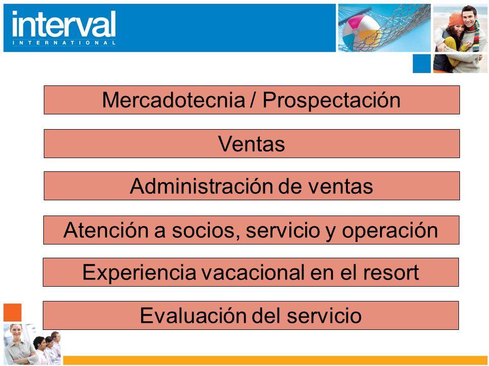 Mercadotecnia / Prospectación Ventas Administración de ventas Atención a socios, servicio y operación Experiencia vacacional en el resort Evaluación d