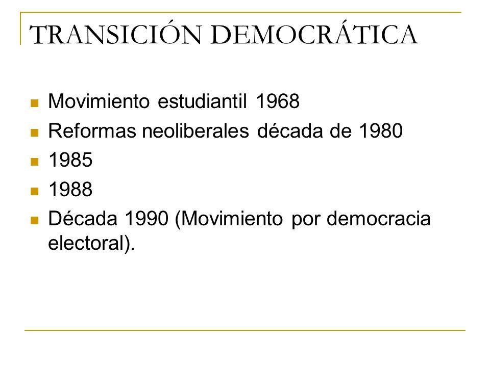 TRANSICIÓN DEMOCRÁTICA Movimiento estudiantil 1968 Reformas neoliberales década de 1980 1985 1988 Década 1990 (Movimiento por democracia electoral).