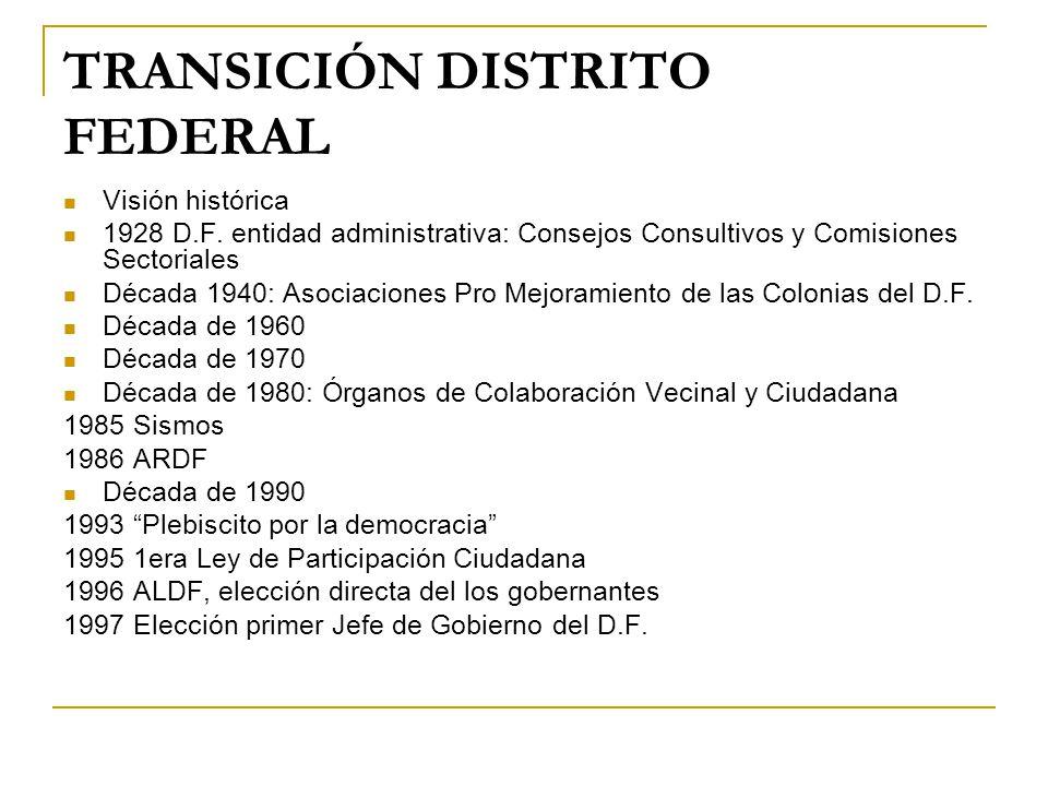 TRANSICIÓN DISTRITO FEDERAL Visión histórica 1928 D.F. entidad administrativa: Consejos Consultivos y Comisiones Sectoriales Década 1940: Asociaciones