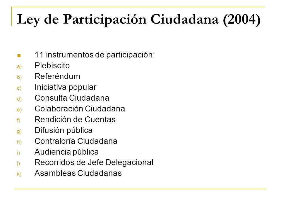 Ley de Participación Ciudadana (2004) 11 instrumentos de participación: a) Plebiscito b) Referéndum c) Iniciativa popular d) Consulta Ciudadana e) Col