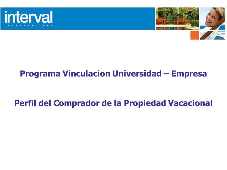 Programa Vinculacion Universidad – Empresa Perfil del Comprador de la Propiedad Vacacional