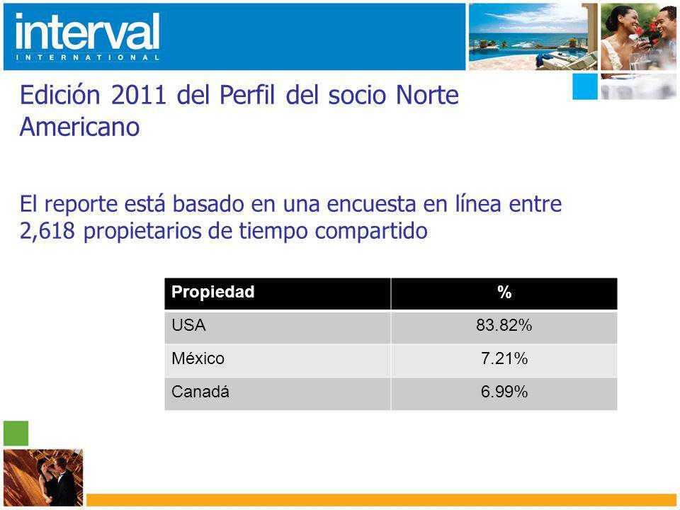 Edición 2011 del Perfil del socio Norte Americano El reporte está basado en una encuesta en línea entre 2,618 propietarios de tiempo compartido Propiedad% USA83.82% México7.21% Canadá6.99%
