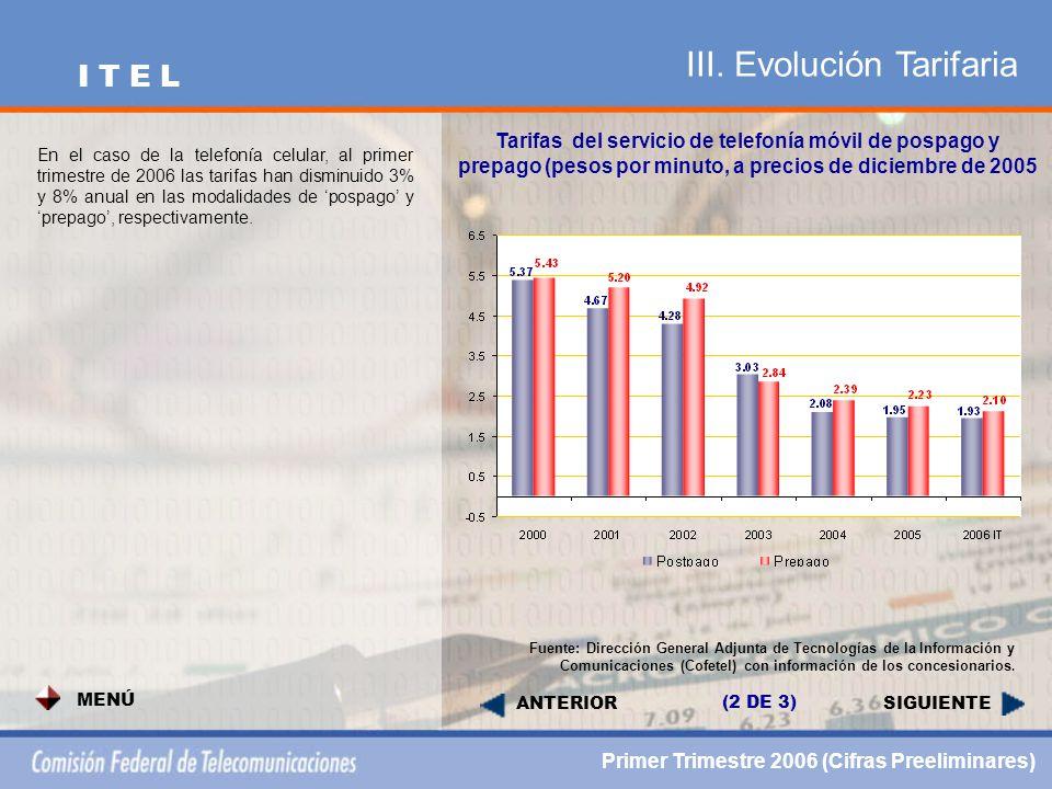 III. Evolución Tarifaria SIGUIENTE Tarifas del servicio de telefonía móvil de pospago y prepago (pesos por minuto, a precios de diciembre de 2005 Fuen