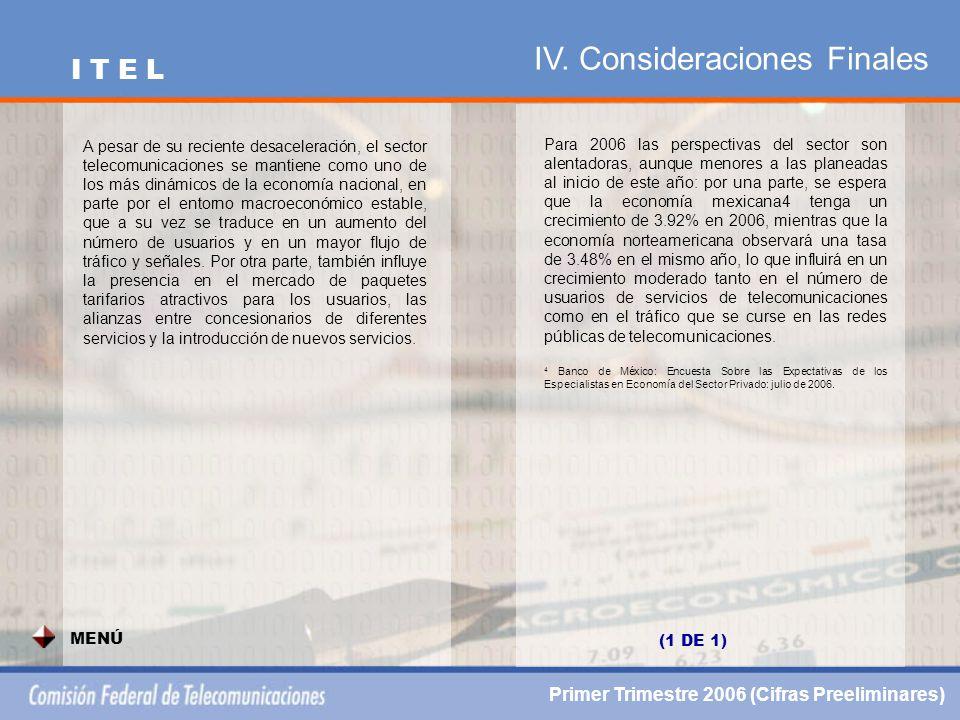 IV. Consideraciones Finales Primer Trimestre 2006 (Cifras Preeliminares) I T E L MENÚ A pesar de su reciente desaceleración, el sector telecomunicacio
