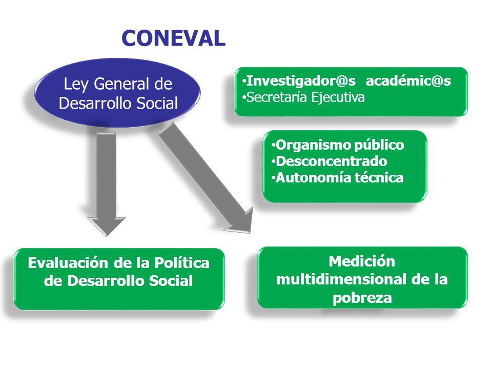 Ley General de Desarrollo Social Evaluación de la Política de Desarrollo Social Medición multidimensional de la pobreza Investigador@s académic@s Secr