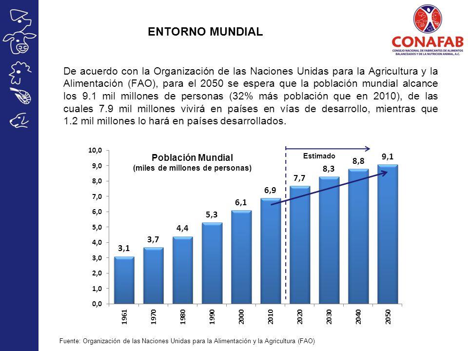 ENTORNO MUNDIAL De acuerdo con la Organización de las Naciones Unidas para la Agricultura y la Alimentación (FAO), para el 2050 se espera que la pobla