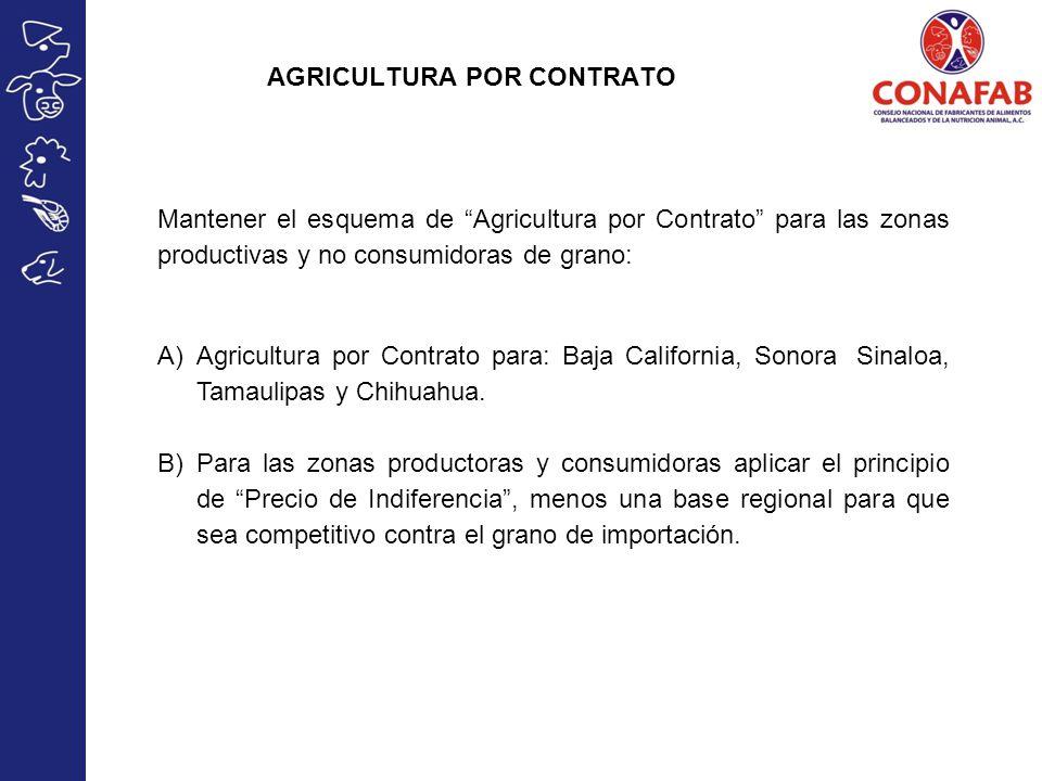 AGRICULTURA POR CONTRATO Mantener el esquema de Agricultura por Contrato para las zonas productivas y no consumidoras de grano: A)Agricultura por Contrato para: Baja California, Sonora.