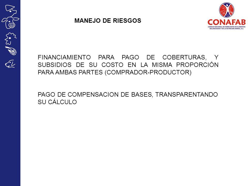 MANEJO DE RIESGOS FINANCIAMIENTO PARA PAGO DE COBERTURAS, Y SUBSIDIOS DE SU COSTO EN LA MISMA PROPORCIÓN PARA AMBAS PARTES (COMPRADOR-PRODUCTOR) PAGO DE COMPENSACION DE BASES, TRANSPARENTANDO SU CÁLCULO