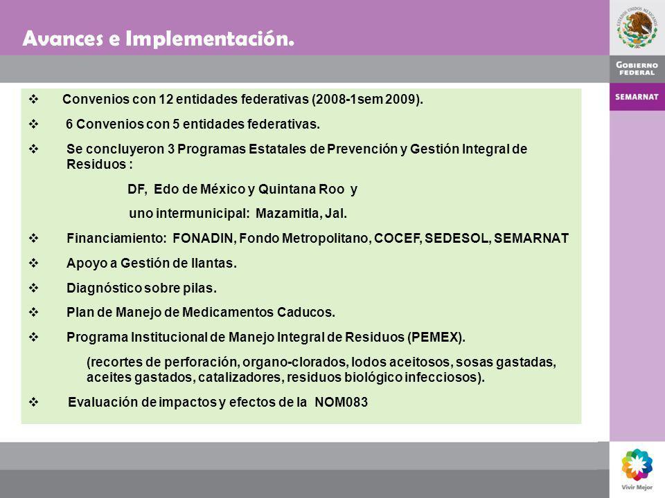 Avances e Implementación. Convenios con 12 entidades federativas (2008-1sem 2009). 6 Convenios con 5 entidades federativas. Se concluyeron 3 Programas