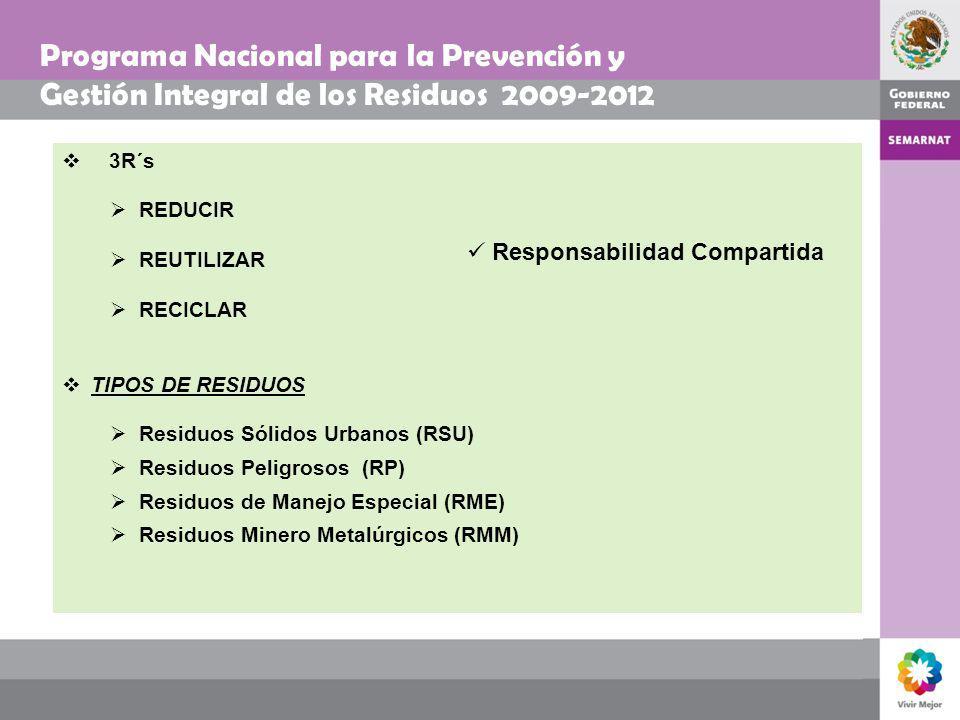 Programa Nacional para la Prevención y Gestión Integral de los Residuos 2009-2012 3R´s REDUCIR REUTILIZAR RECICLAR TIPOS DE RESIDUOS Residuos Sólidos