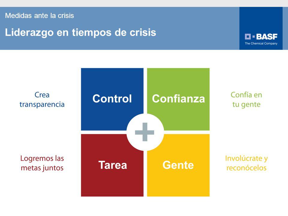 12 Liderazgo en tiempos de crisis Medidas ante la crisis