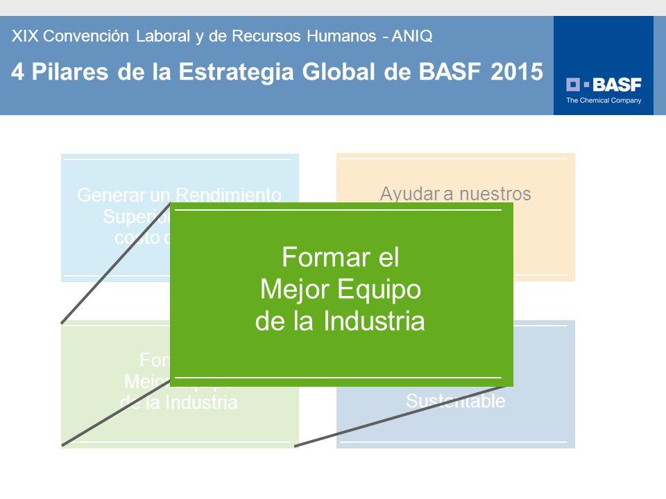2 XIX Convención Laboral y de Recursos Humanos - ANIQ 4 Pilares de la Estrategia Global de BASF 2015 Ayudar a nuestros clientes a ser más exitosos For