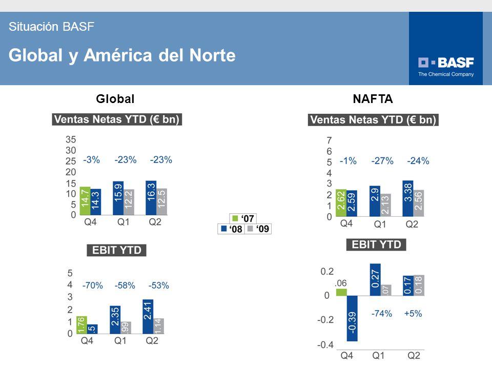 5 Situación BASF Global y América del Norte GlobalNAFTA