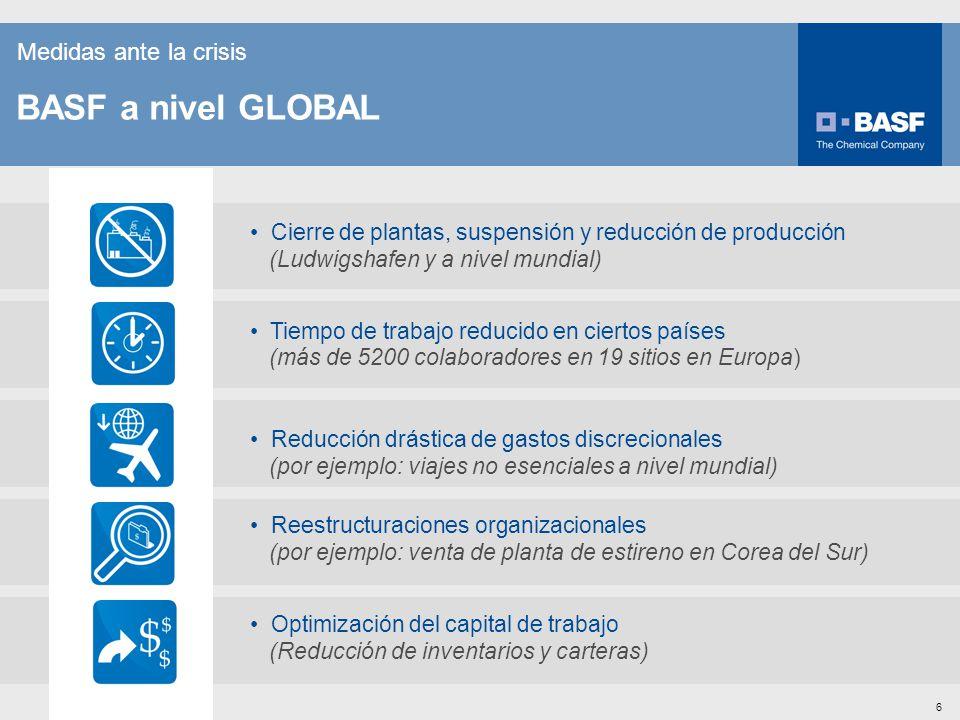 6 Tiempo de trabajo reducido en ciertos países (más de 5200 colaboradores en 19 sitios en Europa) Cierre de plantas, suspensión y reducción de producc