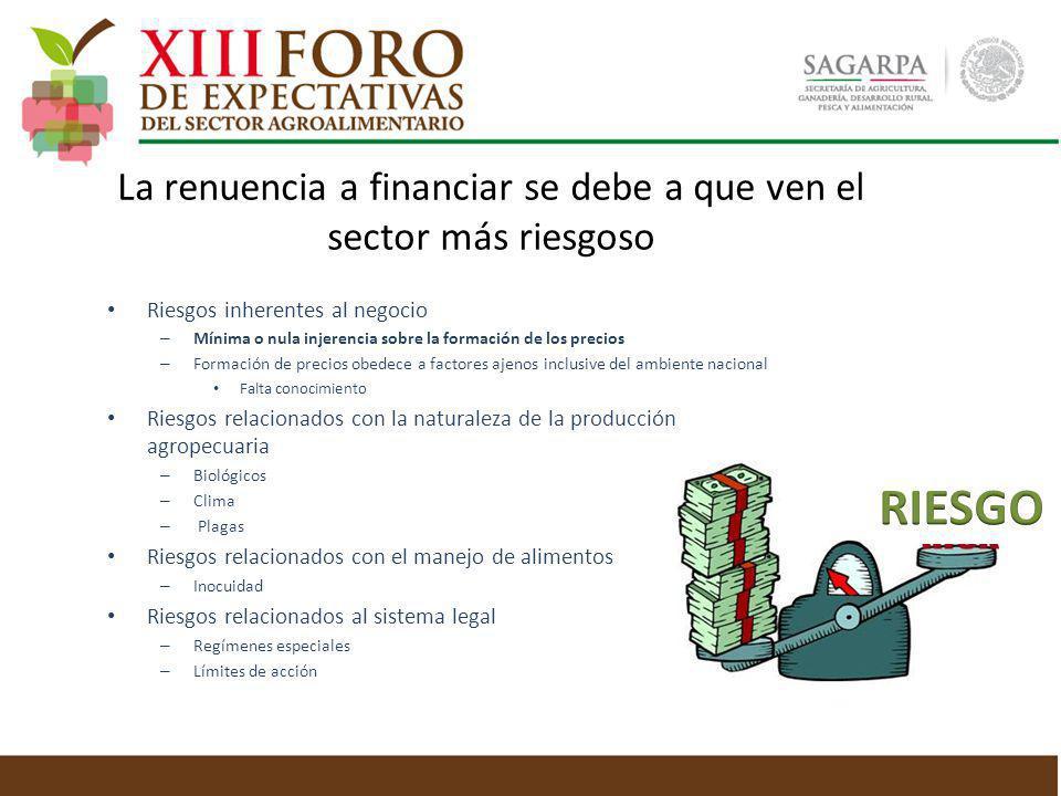 La renuencia a financiar se debe a que ven el sector más riesgoso Riesgos inherentes al negocio – Mínima o nula injerencia sobre la formación de los p