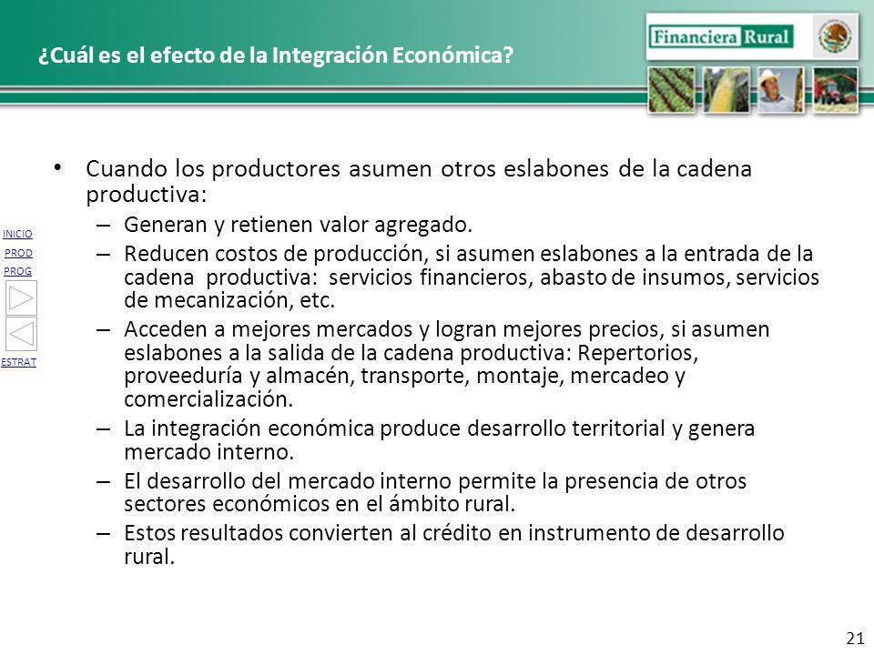 INICIO PROG PROD ESTRAT ¿Cuál es el efecto de la Integración Económica? Cuando los productores asumen otros eslabones de la cadena productiva: – Gener