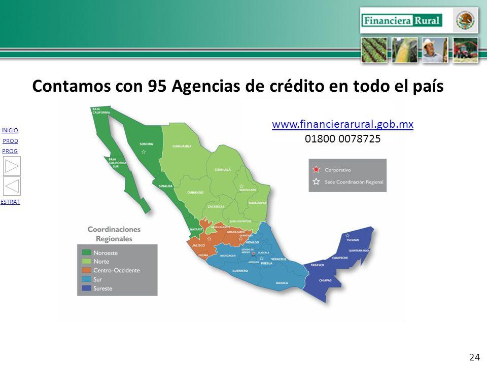 INICIO PROG PROD ESTRAT www.financierarural.gob.mx 01800 0078725 Contamos con 95 Agencias de crédito en todo el país 24
