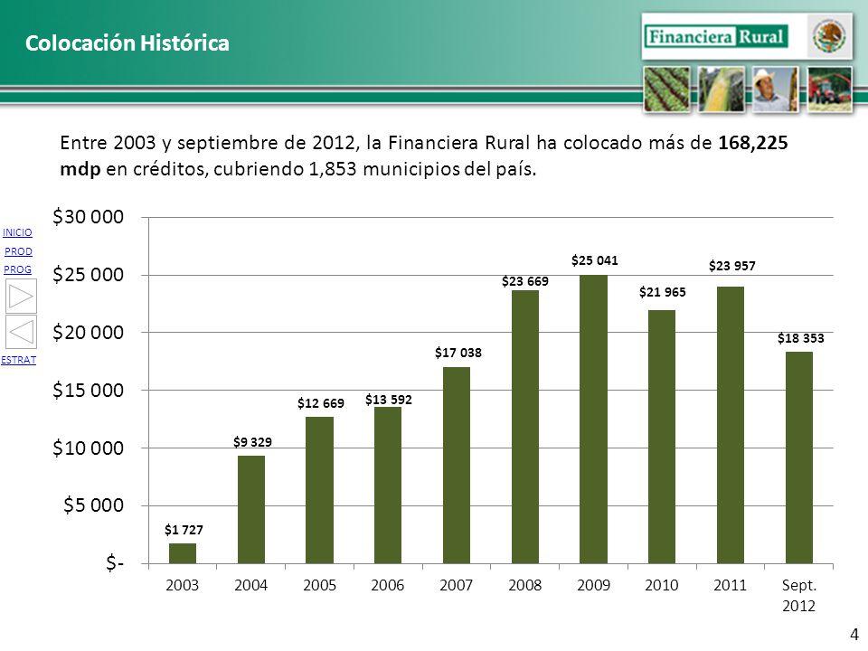 INICIO PROG PROD ESTRAT 4 Entre 2003 y septiembre de 2012, la Financiera Rural ha colocado más de 168,225 mdp en créditos, cubriendo 1,853 municipios