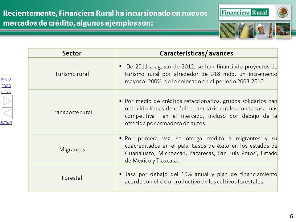 INICIO PROG PROD ESTRAT 6 SectorCaracterísticas/ avances Turismo rural De 2011 a agosto de 2012, se han financiado proyectos de turismo rural por alre
