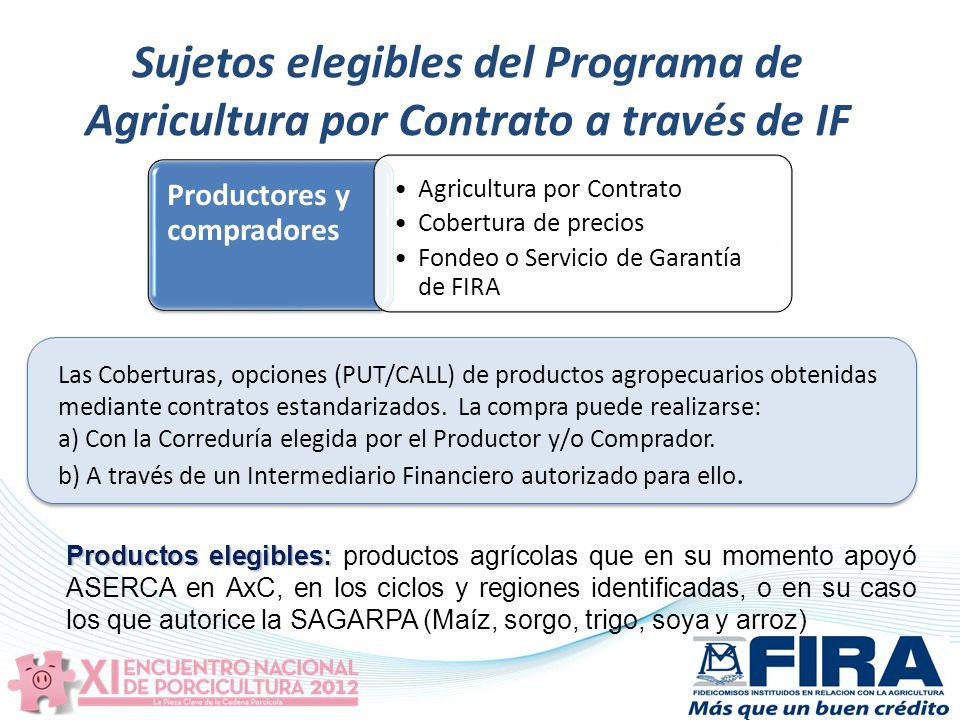Sujetos elegibles del Programa de Agricultura por Contrato a través de IF Productores y compradores Agricultura por Contrato Cobertura de precios Fondeo o Servicio de Garantía de FIRA Las Coberturas, opciones (PUT/CALL) de productos agropecuarios obtenidas mediante contratos estandarizados.