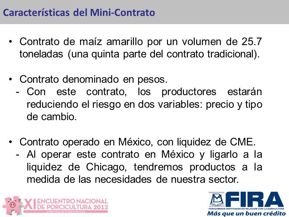 Características del Mini-Contrato Contrato de maíz amarillo por un volumen de 25.7 toneladas (una quinta parte del contrato tradicional).