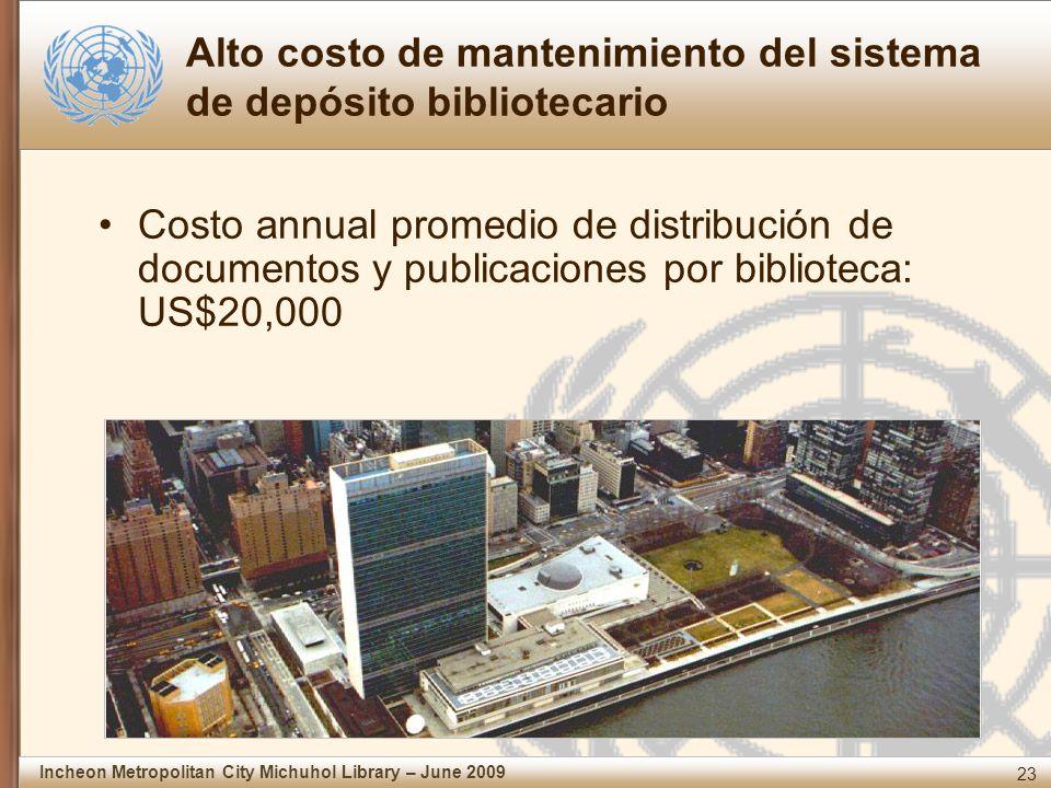23 Incheon Metropolitan City Michuhol Library – June 2009 Alto costo de mantenimiento del sistema de depósito bibliotecario Costo annual promedio de distribución de documentos y publicaciones por biblioteca: US$20,000
