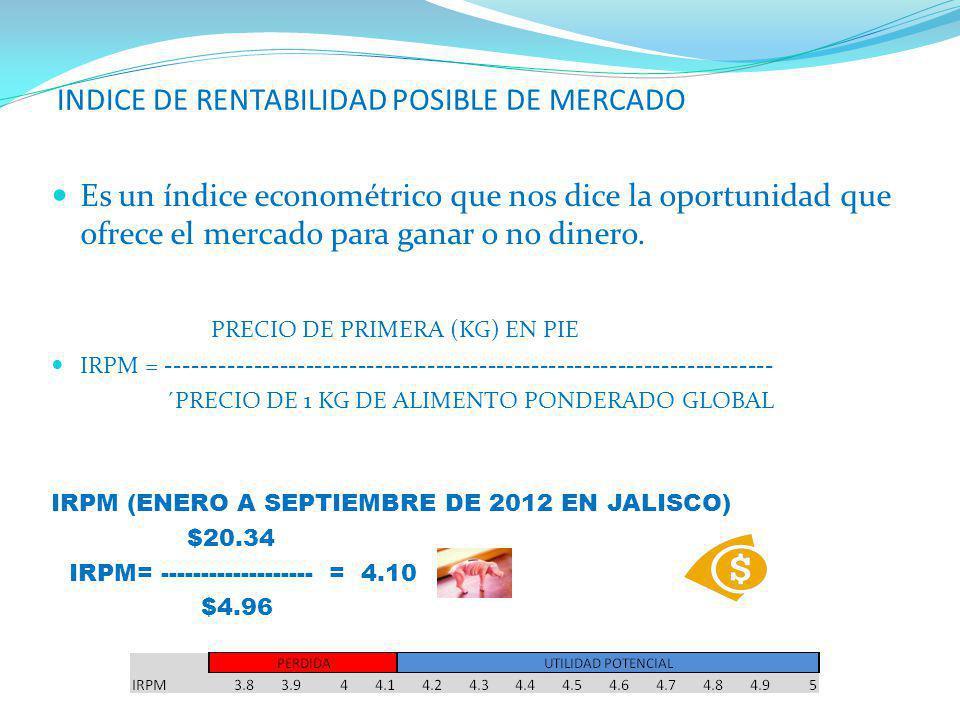 Es un índice econométrico que nos dice la oportunidad que ofrece el mercado para ganar o no dinero. PRECIO DE PRIMERA (KG) EN PIE IRPM = -------------