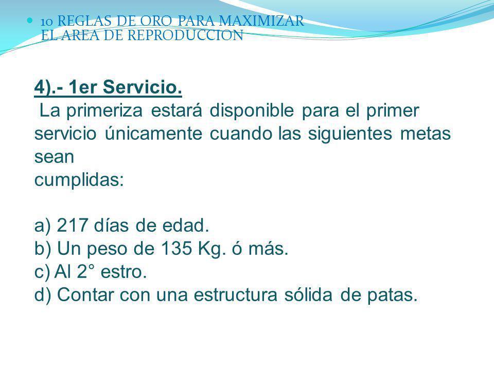 10 REGLAS DE ORO PARA MAXIMIZAR EL AREA DE REPRODUCCION 4).- 1er Servicio. La primeriza estará disponible para el primer servicio únicamente cuando la