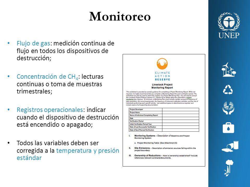 Monitoreo Flujo de gas: medición continua de flujo en todos los dispositivos de destrucción; Concentración de CH 4 : lecturas continuas o toma de mues