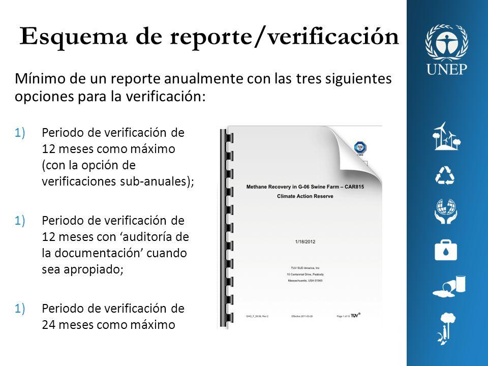 Esquema de reporte/verificación Mínimo de un reporte anualmente con las tres siguientes opciones para la verificación: 1)Periodo de verificación de 12