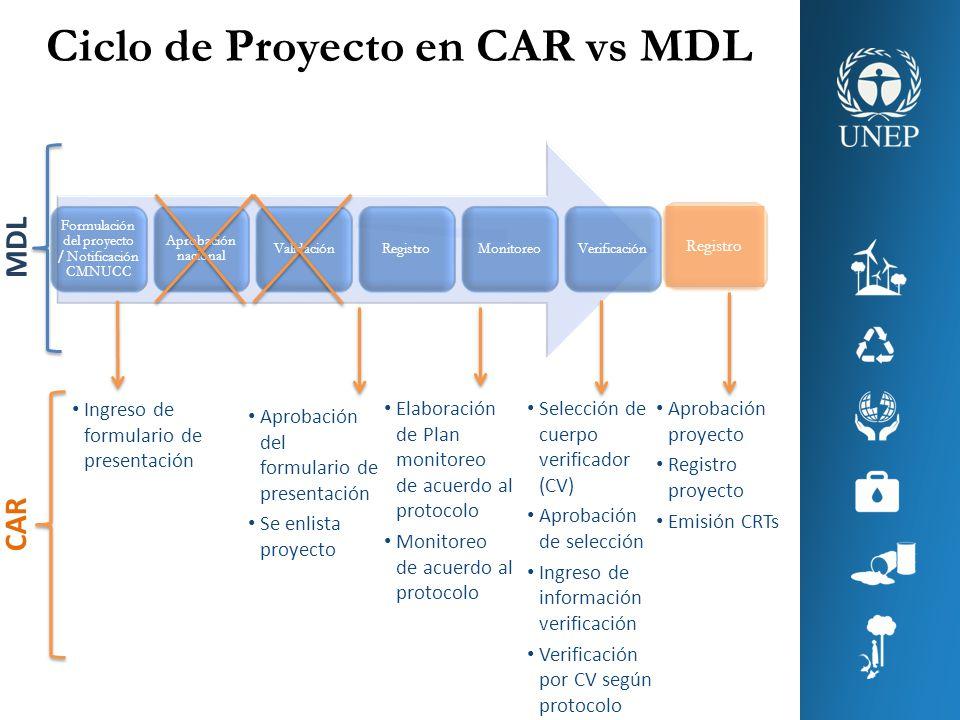 Formulación del proyecto / Notificación CMNUCC Aprobación nacional ValidaciónRegistroMonitoreoVerificación Ciclo de Proyecto en CAR vs MDL CAR Ingreso