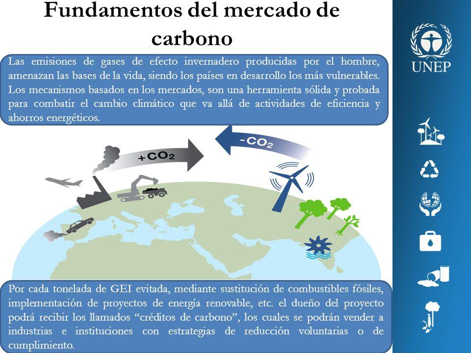 Fundamentos del mercado de carbono Las emisiones de gases de efecto invernadero producidas por el hombre, amenazan las bases de la vida, siendo los pa