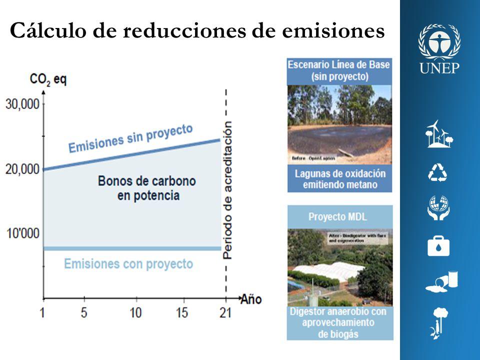 Cálculo de reducciones de emisiones