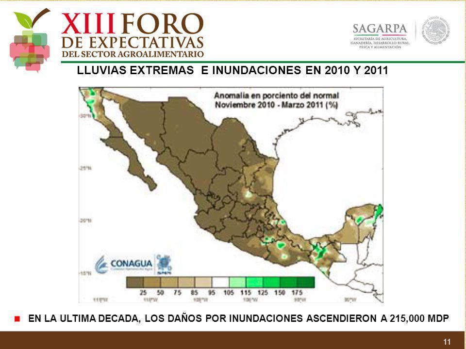 LLUVIAS EXTREMAS E INUNDACIONES EN 2010 Y 2011 EN LA ULTIMA DECADA, LOS DAÑOS POR INUNDACIONES ASCENDIERON A 215,000 MDP 11