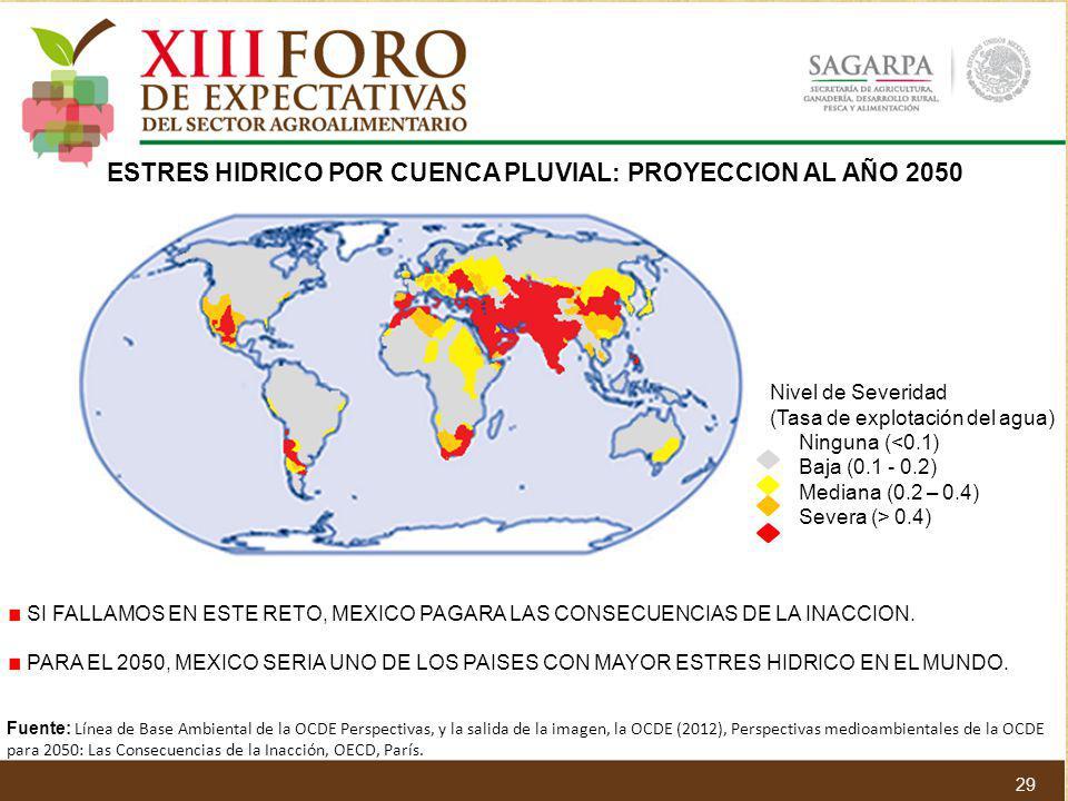 ESTRES HIDRICO POR CUENCA PLUVIAL: PROYECCION AL AÑO 2050 SI FALLAMOS EN ESTE RETO, MEXICO PAGARA LAS CONSECUENCIAS DE LA INACCION. PARA EL 2050, MEXI