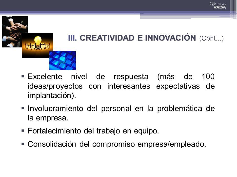 Excelente nivel de respuesta (más de 100 ideas/proyectos con interesantes expectativas de implantación).