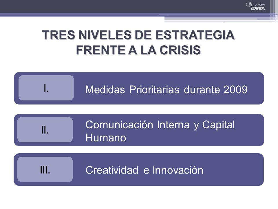TRES NIVELES DE ESTRATEGIA FRENTE A LA CRISIS I. Medidas Prioritarias durante 2009 II. Comunicación Interna y Capital Humano III. Creatividad e Innova