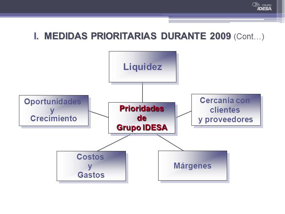 Costos y Gastos Costos y Gastos Márgenes Prioridadesde Grupo IDESA Prioridadesde Oportunidades y Crecimiento Oportunidades y Crecimiento Cercanía con