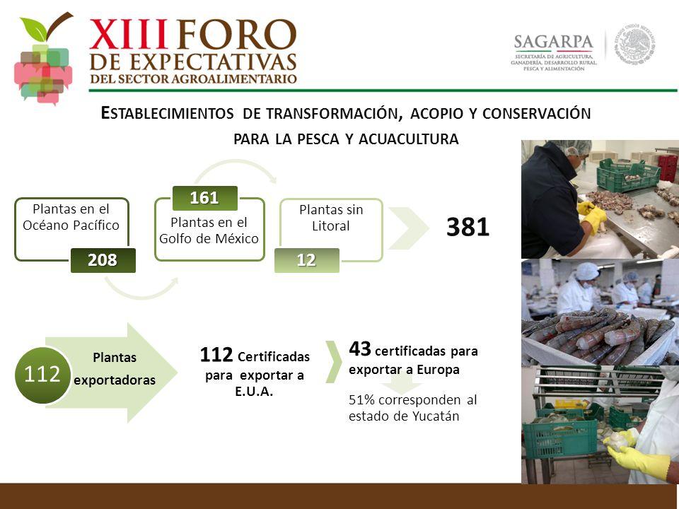E STABLECIMIENTOS DE TRANSFORMACIÓN, ACOPIO Y CONSERVACIÓN PARA LA PESCA Y ACUACULTURA Plantas exportadoras 112 112 Certificadas para exportar a E.U.A