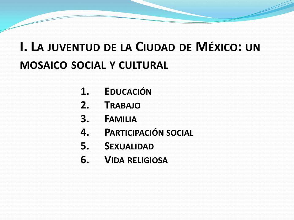 I. L A JUVENTUD DE LA C IUDAD DE M ÉXICO : UN MOSAICO SOCIAL Y CULTURAL 1.E DUCACIÓN 2.T RABAJO 3.F AMILIA 4.P ARTICIPACIÓN SOCIAL 5.S EXUALIDAD 6.V I