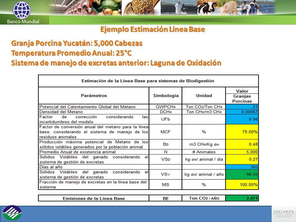 Ejemplo Estimación Línea Base Granja Porcina Yucatán: 5,000 Cabezas Temperatura Promedio Anual: 25°C Sistema de manejo de excretas anterior: Laguna de Oxidación