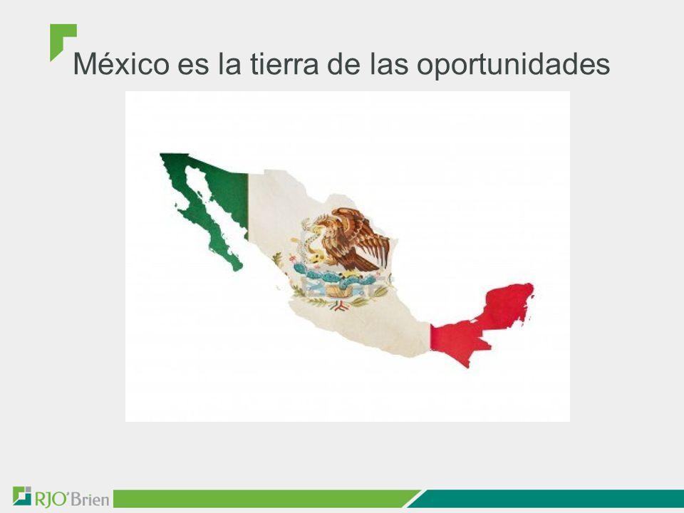 Conclusión.La competencia agrícola de Argentina depende de política interna.