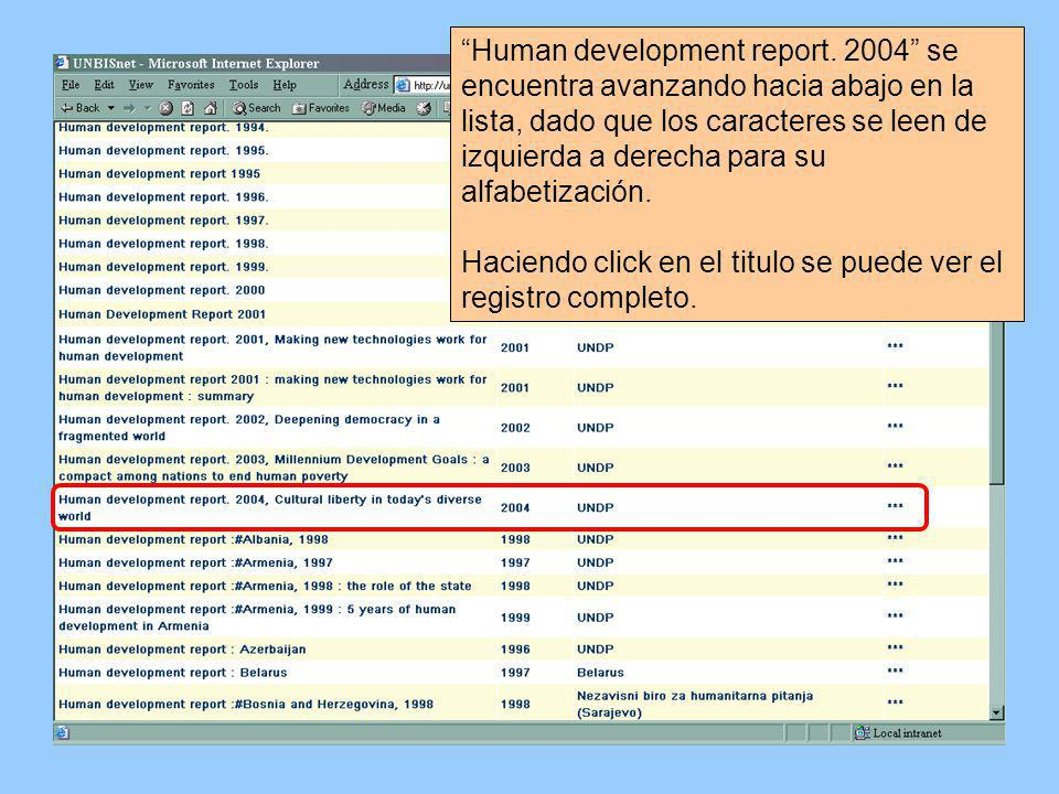 Human development report.