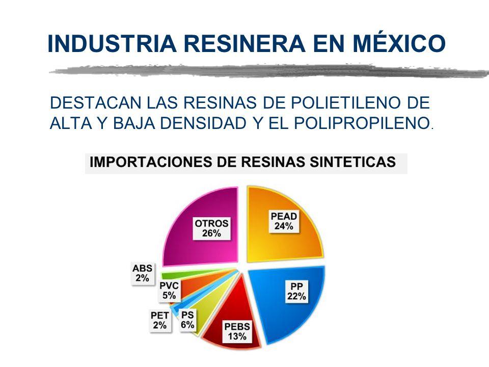 INDUSTRIA RESINERA EN MÉXICO DESTACAN LAS RESINAS DE POLIETILENO DE ALTA Y BAJA DENSIDAD Y EL POLIPROPILENO.
