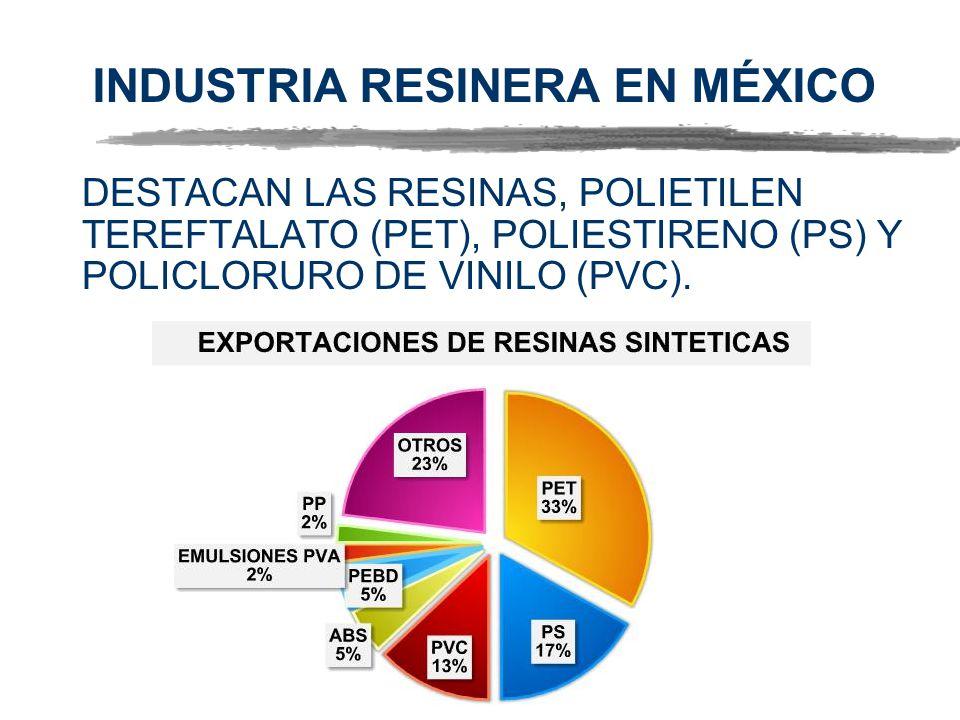 INDUSTRIA RESINERA EN MÉXICO DESTACAN LAS RESINAS, POLIETILEN TEREFTALATO (PET), POLIESTIRENO (PS) Y POLICLORURO DE VINILO (PVC). GRAFICO