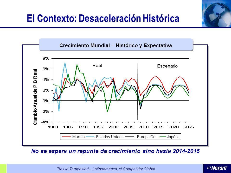 Tras la Tempestad – Latinoamérica, el Competidor Global El Contexto: Desaceleración Histórica No se espera un repunte de crecimiento sino hasta 2014-2