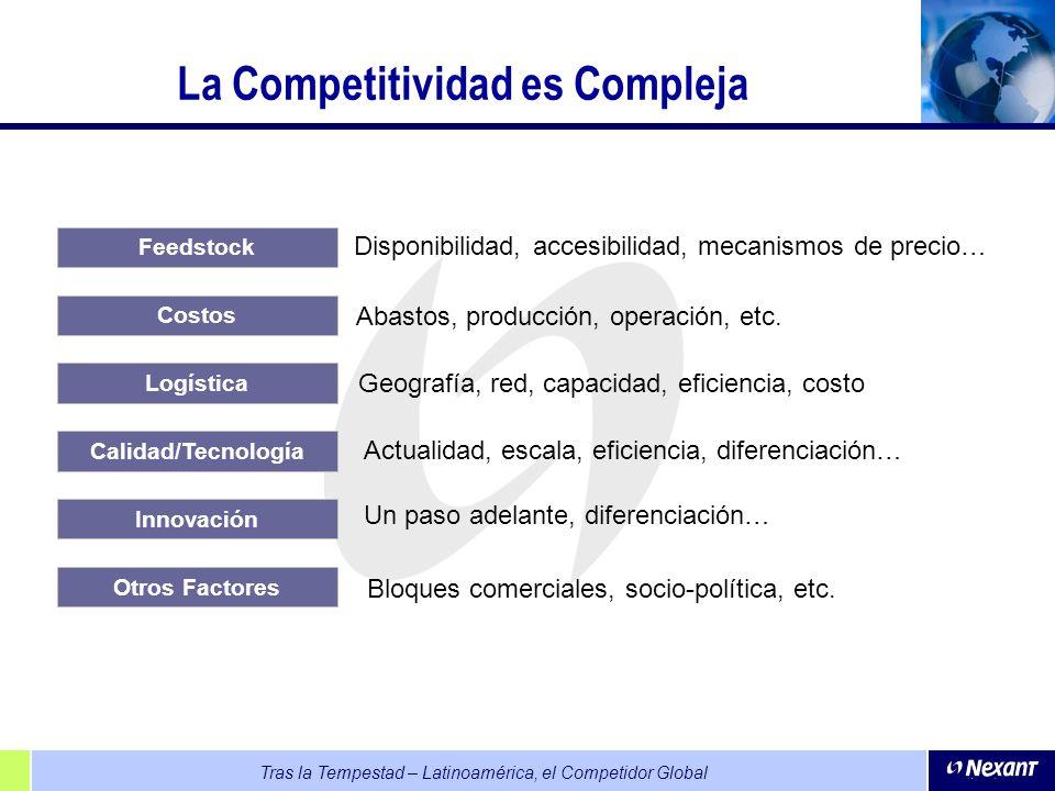 Tras la Tempestad – Latinoamérica, el Competidor Global La Competitividad es Compleja Feedstock Costos Logística Calidad/Tecnología Innovación Otros F