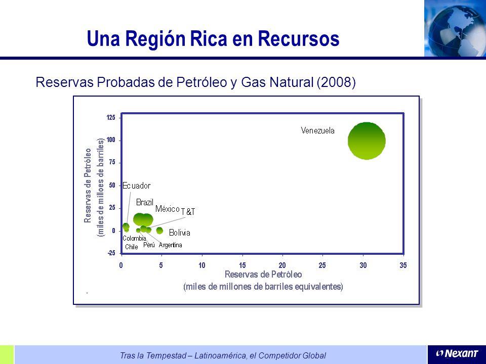 Tras la Tempestad – Latinoamérica, el Competidor Global Una Región Rica en Recursos Reservas Probadas de Petróleo y Gas Natural (2008)